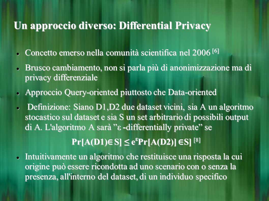 Un approccio diverso: Differential Privacy Concetto emerso nella comunità scientifica nel 2006 [6] Concetto emerso nella comunità scientifica nel 2006