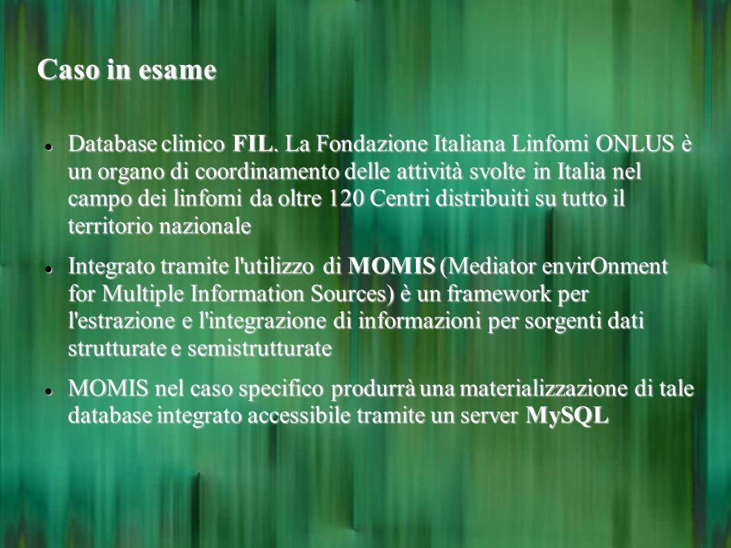 Caso in esame Database clinico FIL. La Fondazione Italiana Linfomi ONLUS è un organo di coordinamento delle attività svolte in Italia nel campo dei li