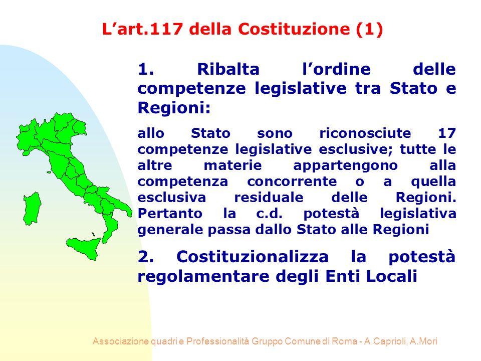 Associazione quadri e Professionalità Gruppo Comune di Roma - A.Caprioli, A.Mori 1. Ribalta lordine delle competenze legislative tra Stato e Regioni: