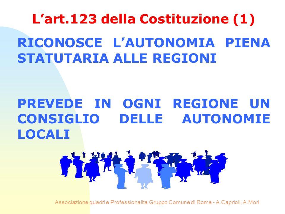 Associazione quadri e Professionalità Gruppo Comune di Roma - A.Caprioli, A.Mori Lart.123 della Costituzione (1) RICONOSCE LAUTONOMIA PIENA STATUTARIA