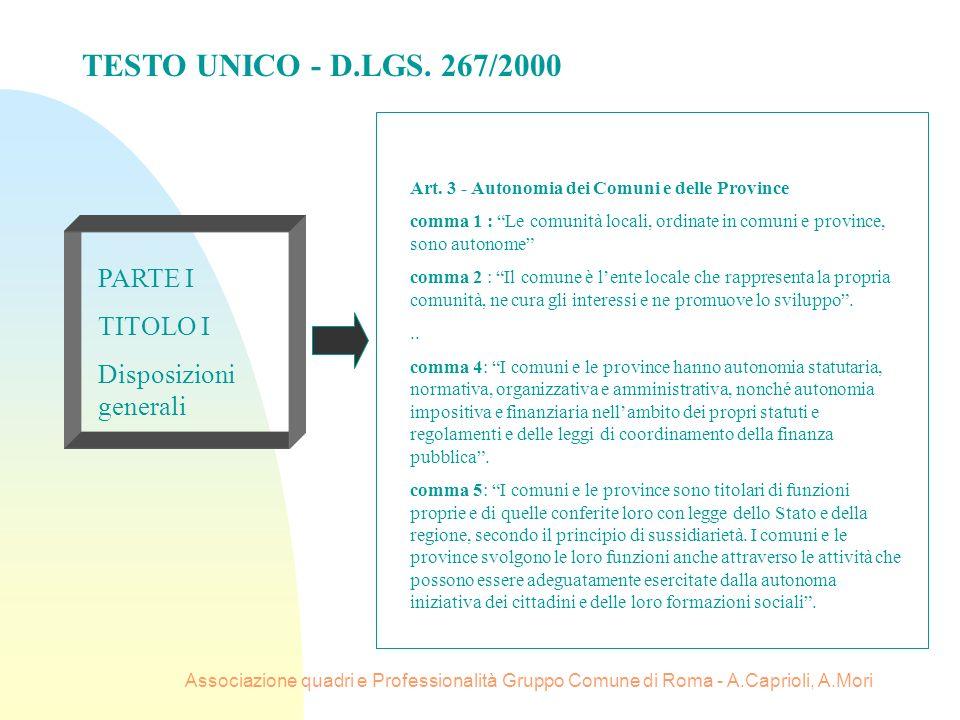 Associazione quadri e Professionalità Gruppo Comune di Roma - A.Caprioli, A.Mori TESTO UNICO - D.LGS. 267/2000 PARTE I TITOLO I Disposizioni generali