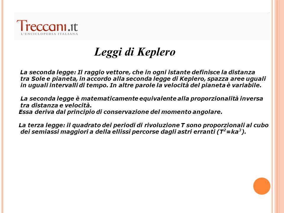 Leggi di Keplero La seconda legge: Il raggio vettore, che in ogni istante definisce la distanza tra Sole e pianeta, in accordo alla seconda legge di K