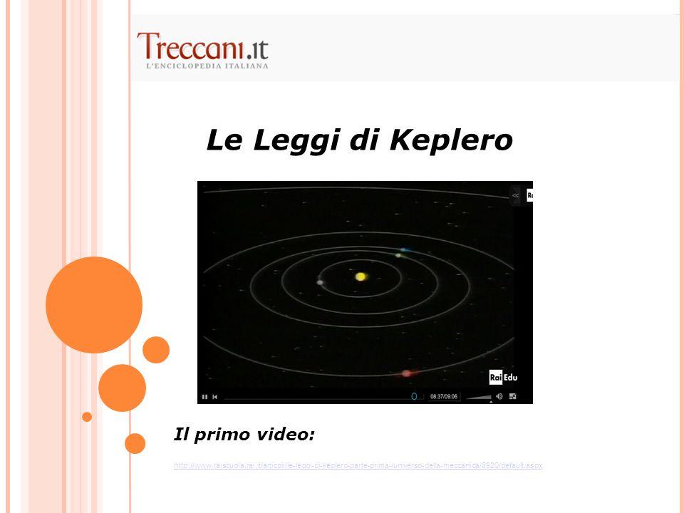 Le Leggi di Keplero Il primo video: http://www.raiscuola.rai.it/articoli/le-leggi-di-keplero-parte-prima-luniverso-della-meccanica/8920/default.aspx