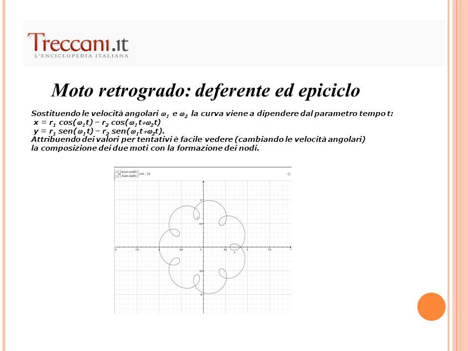 Moto retrogrado: deferente ed epiciclo Sostituendo le velocità angolari e la curva viene a dipendere dal parametro tempo t: x = r 1 cos( t) – r 2 cos(