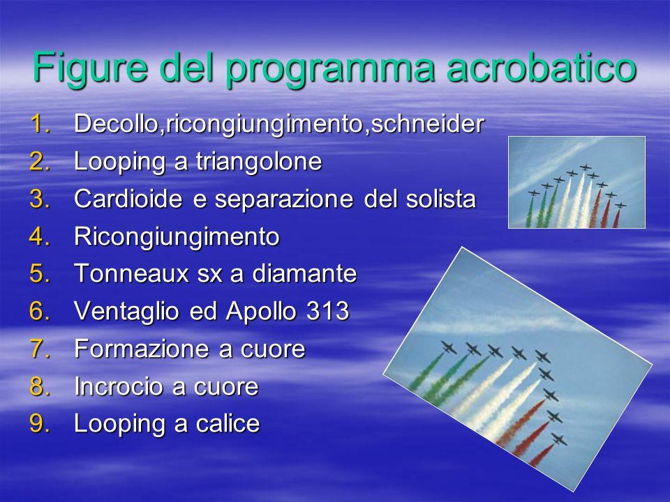 Figure del programma acrobatico 1.Decollo,ricongiungimento,schneider 2.Looping a triangolone 3.Cardioide e separazione del solista 4.Ricongiungimento