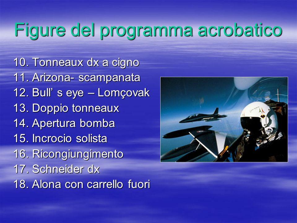 Figure del programma acrobatico 10. Tonneaux dx a cigno 11. Arizona- scampanata 12. Bull s eye – Lomçovak 13. Doppio tonneaux 14. Apertura bomba 15. I