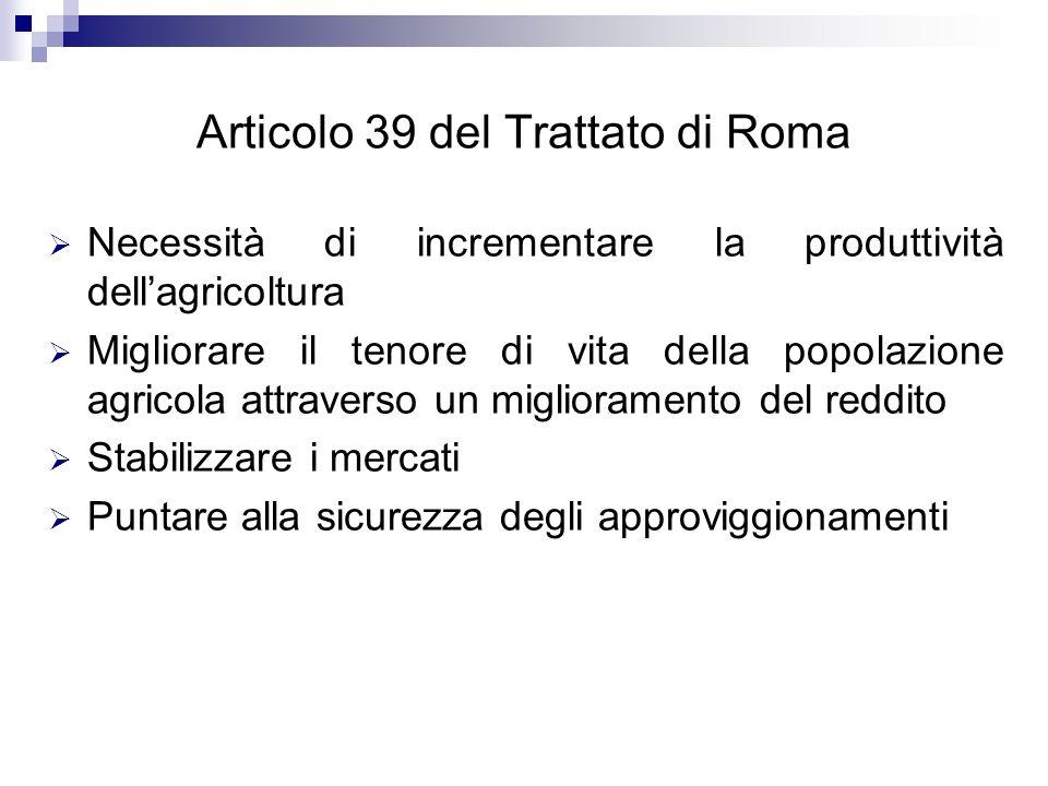 Articolo 39 del Trattato di Roma Necessità di incrementare la produttività dellagricoltura Migliorare il tenore di vita della popolazione agricola att