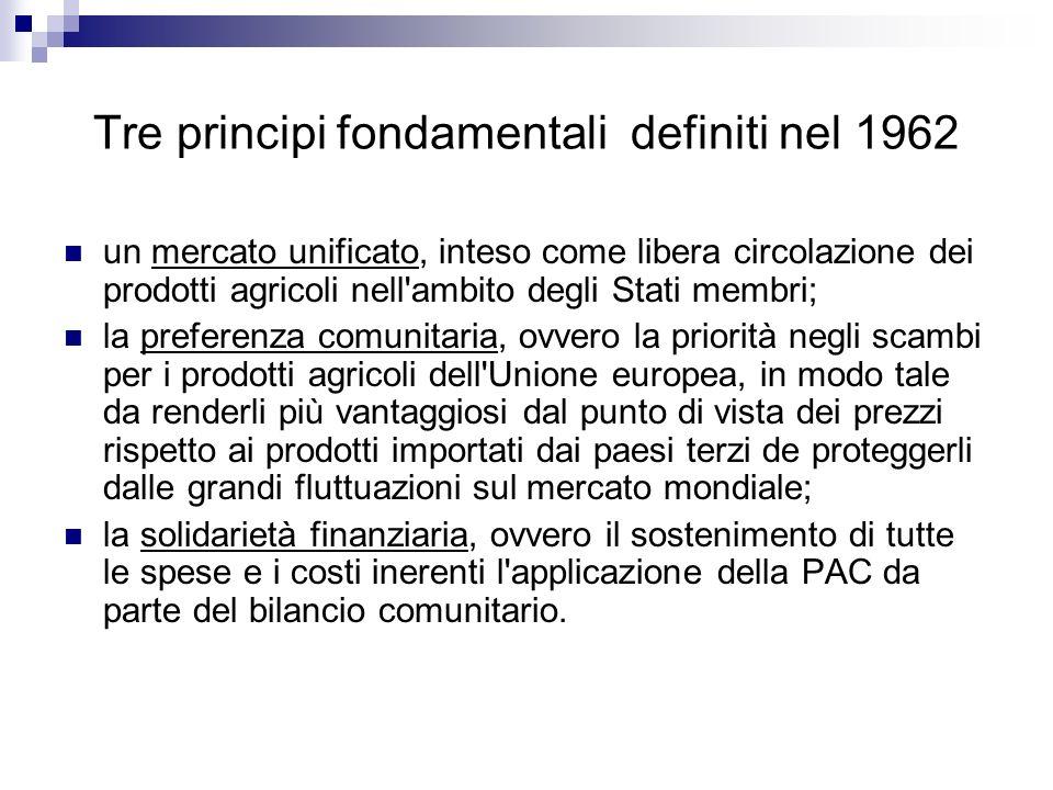 Tre principi fondamentali definiti nel 1962 un mercato unificato, inteso come libera circolazione dei prodotti agricoli nell'ambito degli Stati membri