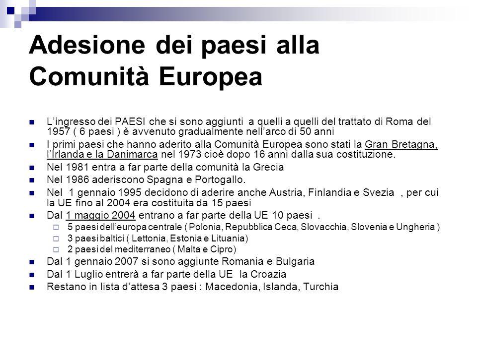 Adesione dei paesi alla Comunità Europea Lingresso dei PAESI che si sono aggiunti a quelli a quelli del trattato di Roma del 1957 ( 6 paesi ) è avvenu