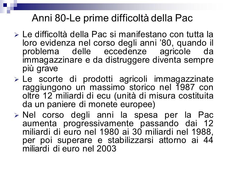 Anni 80-Le prime difficoltà della Pac Le difficoltà della Pac si manifestano con tutta la loro evidenza nel corso degli anni 80, quando il problema de