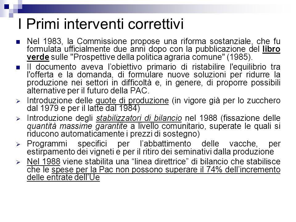 I Primi interventi correttivi Nel 1983, la Commissione propose una riforma sostanziale, che fu formulata ufficialmente due anni dopo con la pubblicazi