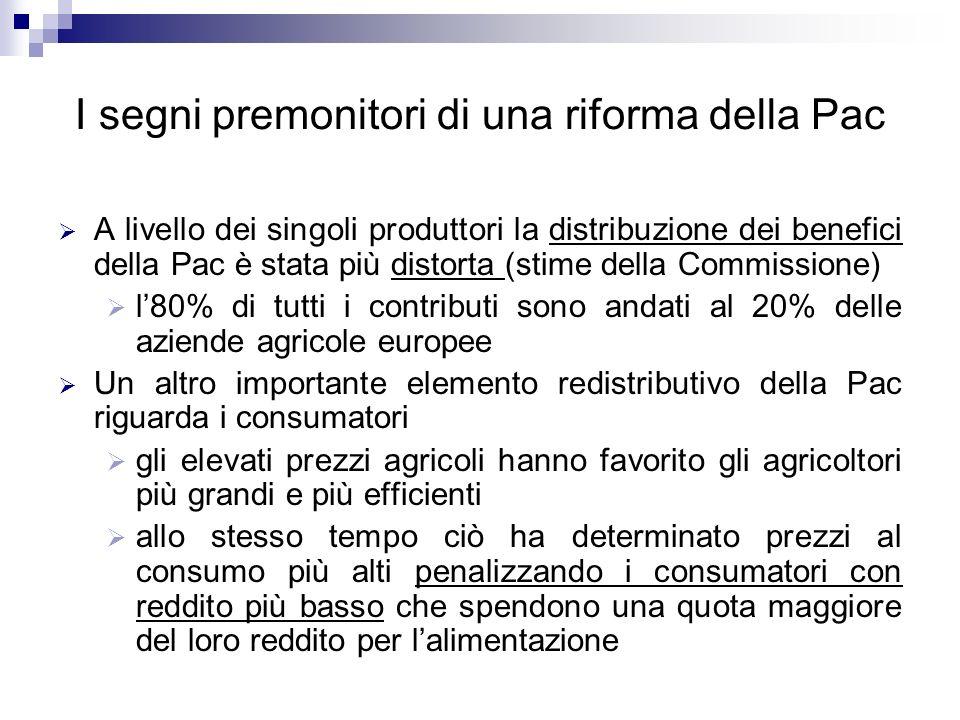 I segni premonitori di una riforma della Pac A livello dei singoli produttori la distribuzione dei benefici della Pac è stata più distorta (stime dell