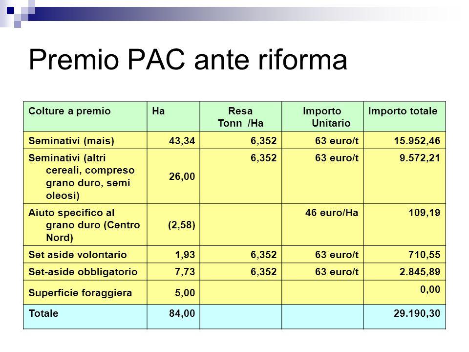 Premio PAC ante riforma Colture a premioHaResa Tonn /Ha Importo Unitario Importo totale Seminativi (mais)43,34 6,35263 euro/t15.952,46 Seminativi (alt