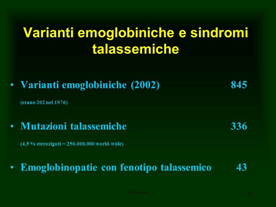 AM-tbmadc 29 Varianti emoglobiniche e sindromi talassemiche Varianti emoglobiniche (2002)845 (erano 202 nel 1976) Mutazioni talassemiche336 (4,5 % ete