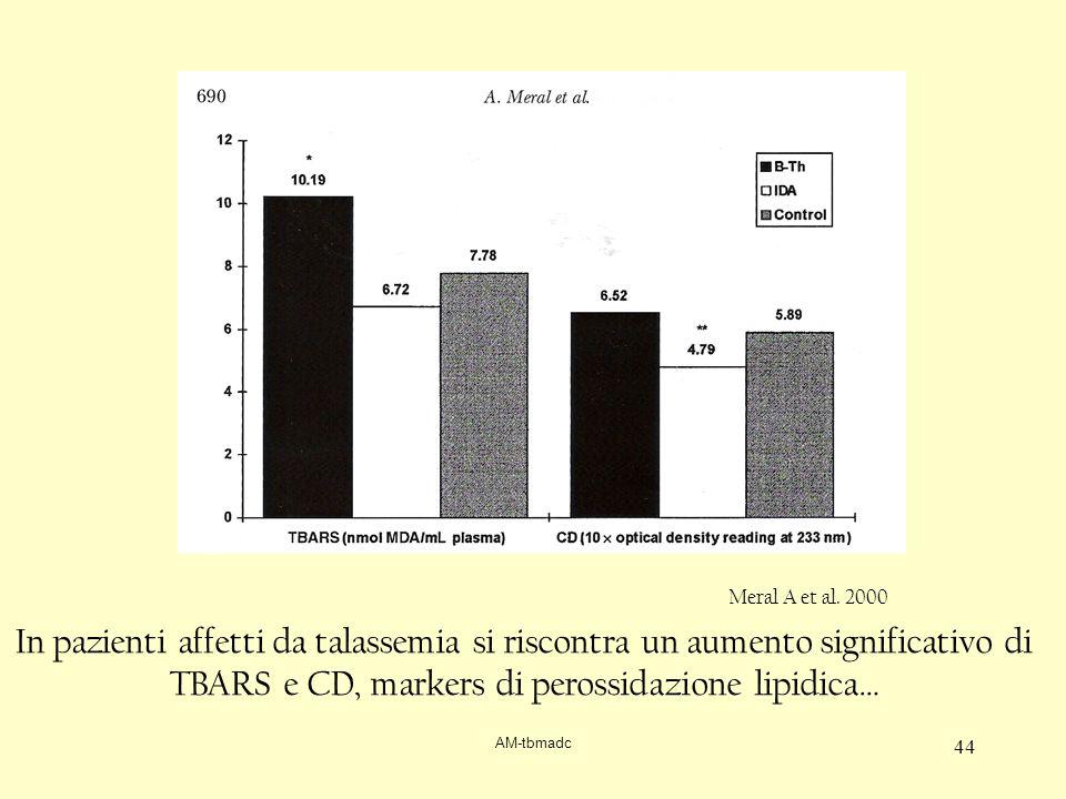 AM-tbmadc 44 In pazienti affetti da talassemia si riscontra un aumento significativo di TBARS e CD, markers di perossidazione lipidica… Meral A et al.