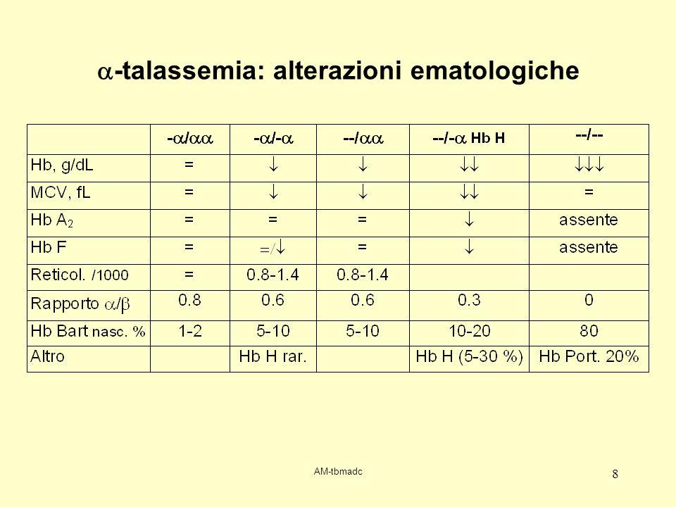 8 -talassemia: alterazioni ematologiche