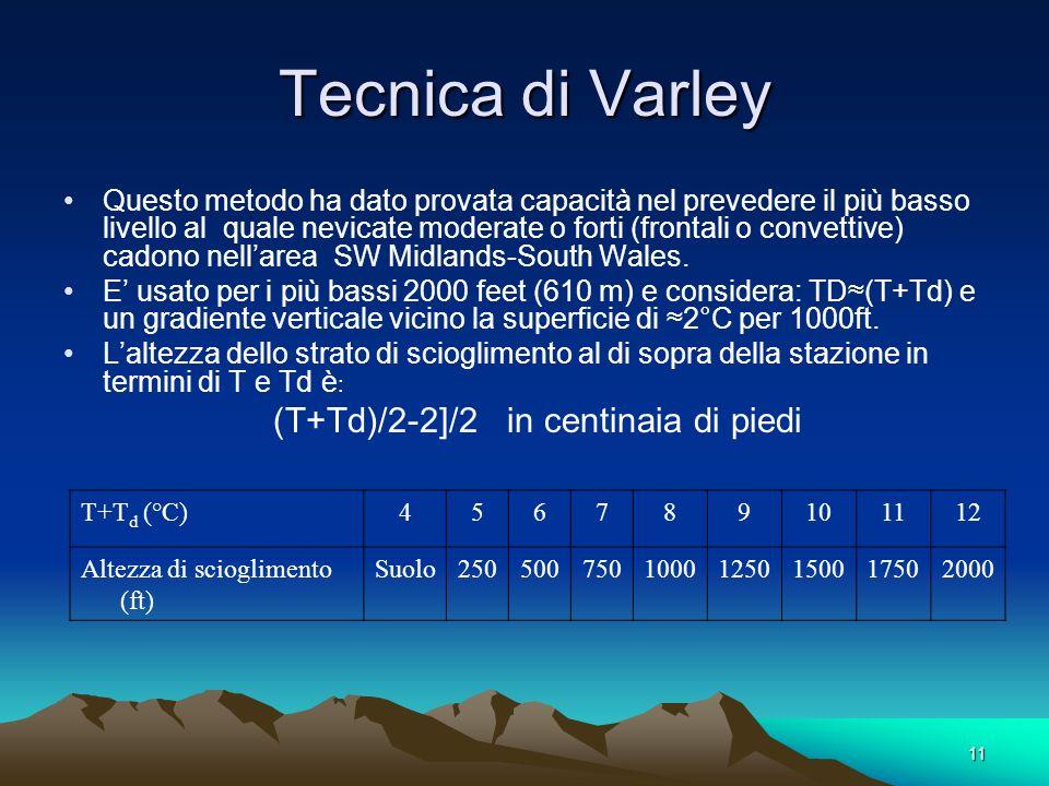 11 Tecnica di Varley Questo metodo ha dato provata capacità nel prevedere il più basso livello al quale nevicate moderate o forti (frontali o convetti