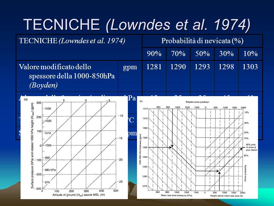 4 TECNICHE (Lowndes et al. 1974) Probabilità di nevicata (%) 90%70%50%30%10% Valore modificato dello spessore della 1000-850hPa (Boyden) gpm1281129012