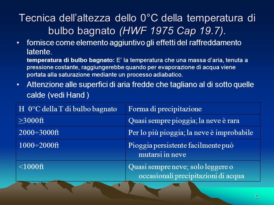 5 Tecnica dellaltezza dello 0°C della temperatura di bulbo bagnato (HWF 1975 Cap 19.7). fornisce come elemento aggiuntivo gli effetti del raffreddamen