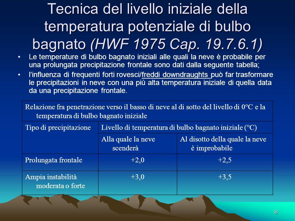 8 Tecnica del livello iniziale della temperatura potenziale di bulbo bagnato (HWF 1975 Cap. 19.7.6.1) Le temperature di bulbo bagnato iniziali alle qu