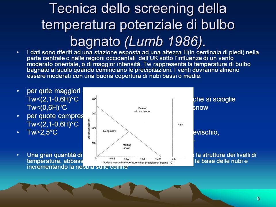 9 Tecnica dello screening della temperatura potenziale di bulbo bagnato (Lumb 1986). I dati sono riferiti ad una stazione esposta ad una altezza H(in