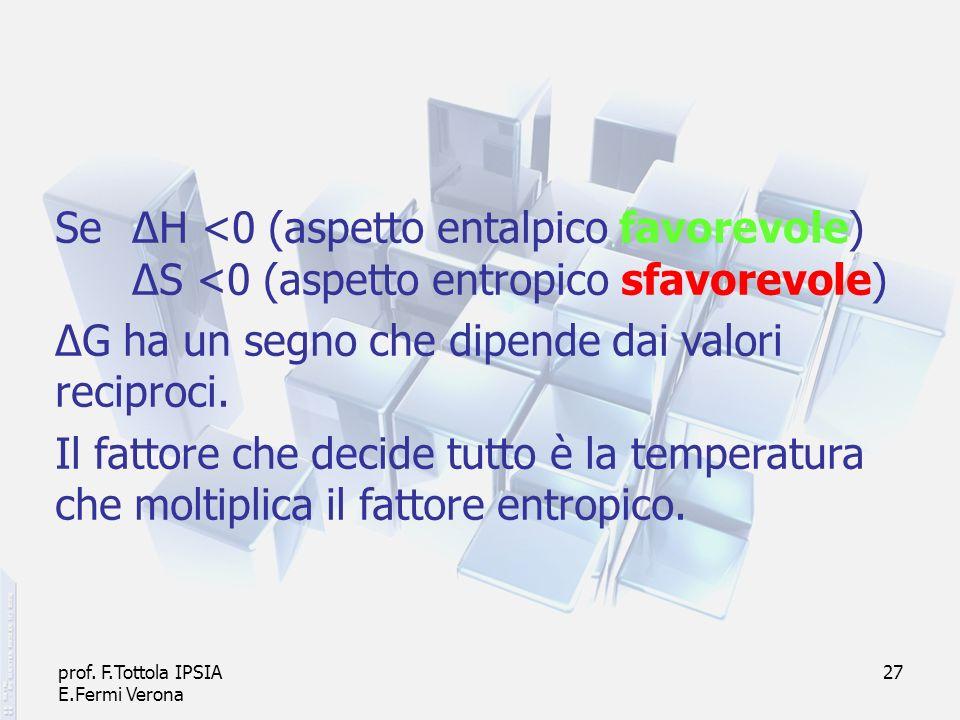 prof. F.Tottola IPSIA E.Fermi Verona 27 Se ΔH <0 (aspetto entalpico favorevole) ΔS <0 (aspetto entropico sfavorevole) ΔG ha un segno che dipende dai v