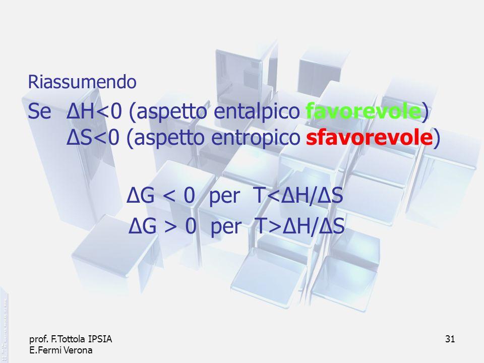 prof. F.Tottola IPSIA E.Fermi Verona 31 Riassumendo Se ΔH<0 (aspetto entalpico favorevole) ΔS<0 (aspetto entropico sfavorevole) ΔG < 0 per T<ΔH/ΔS ΔG