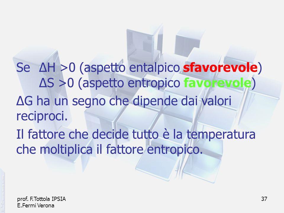 prof. F.Tottola IPSIA E.Fermi Verona 37 Se ΔH >0 (aspetto entalpico sfavorevole) ΔS >0 (aspetto entropico favorevole) ΔG ha un segno che dipende dai v