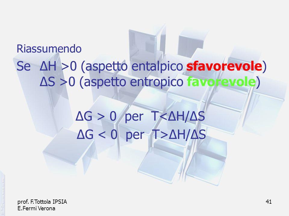 prof. F.Tottola IPSIA E.Fermi Verona 41 Riassumendo Se ΔH >0 (aspetto entalpico sfavorevole) ΔS >0 (aspetto entropico favorevole) ΔG > 0 per T<ΔH/ΔS Δ