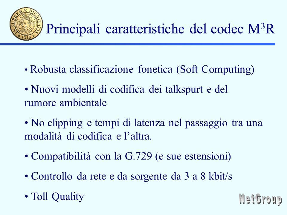 Principali caratteristiche del codec M 3 R Robusta classificazione fonetica (Soft Computing) Nuovi modelli di codifica dei talkspurt e del rumore ambientale No clipping e tempi di latenza nel passaggio tra una modalità di codifica e laltra.