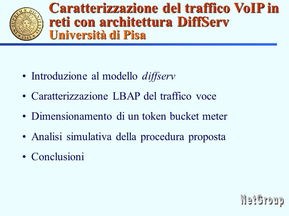 Introduzione al modello diffserv Caratterizzazione LBAP del traffico voce Dimensionamento di un token bucket meter Analisi simulativa della procedura proposta Conclusioni Caratterizzazione del traffico VoIP in reti con architettura DiffServ Università di Pisa