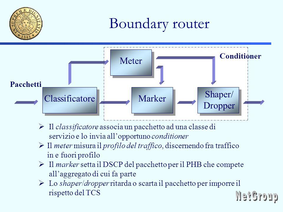 Boundary router ClassificatoreMarker Shaper/ Dropper Meter Pacchetti Conditioner Il classificatore associa un pacchetto ad una classe di servizio e lo invia allopportuno conditioner Il meter misura il profilo del traffico, discernendo fra traffico in e fuori profilo Il marker setta il DSCP del pacchetto per il PHB che compete allaggregato di cui fa parte Lo shaper/dropper ritarda o scarta il pacchetto per imporre il rispetto del TCS