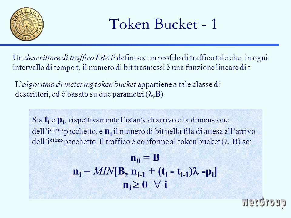 Token Bucket - 1 Un descrittore di traffico LBAP definisce un profilo di traffico tale che, in ogni intervallo di tempo t, il numero di bit trasmessi è una funzione lineare di t Lalgoritmo di metering token bucket appartiene a tale classe di descrittori, ed è basato su due parametri (,B) Sia t i e p i, rispettivamente listante di arrivo e la dimensione delli esimo pacchetto, e n i il numero di bit nella fila di attesa allarrivo delli esimo pacchetto.