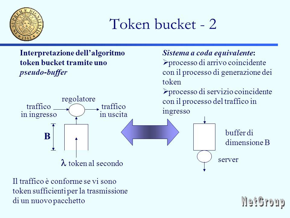 Token bucket - 2 B token al secondo regolatore traffico in ingresso traffico in uscita Interpretazione dellalgoritmo token bucket tramite uno pseudo-buffer Il traffico è conforme se vi sono token sufficienti per la trasmissione di un nuovo pacchetto Sistema a coda equivalente: processo di arrivo coincidente con il processo di generazione dei token processo di servizio coincidente con il processo del traffico in ingresso buffer di dimensione B server