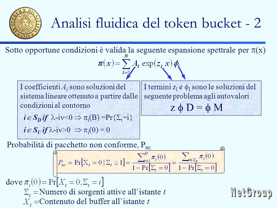 Analisi fluidica del token bucket - 2 Sotto opportune condizioni è valida la seguente espansione spettrale per (x) I termini z l e l sono le soluzioni del seguente problema agli autovalori z D = M i S D if -i <0 i (B) =Pr{ t =i} i S U if -i >0 i (0) = 0 I coefficienti A l sono soluzioni del sistema lineare ottenuto a partire dalle condizioni al contorno Probabilità di pacchetto non conforme, P nc dove Numero di sorgenti attive allistante t Contenuto del buffer allistante t