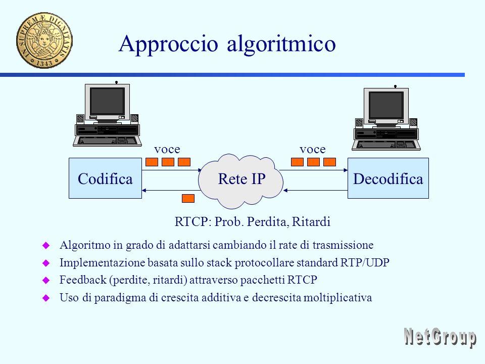 Approccio algoritmico u Algoritmo in grado di adattarsi cambiando il rate di trasmissione u Implementazione basata sullo stack protocollare standard RTP/UDP u Feedback (perdite, ritardi) attraverso pacchetti RTCP u Uso di paradigma di crescita additiva e decrescita moltiplicativa CodificaDecodifica Rete IP RTCP: Prob.