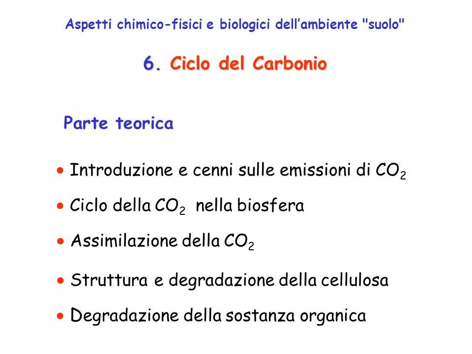 Aspetti chimico-fisici e biologici dellambiente