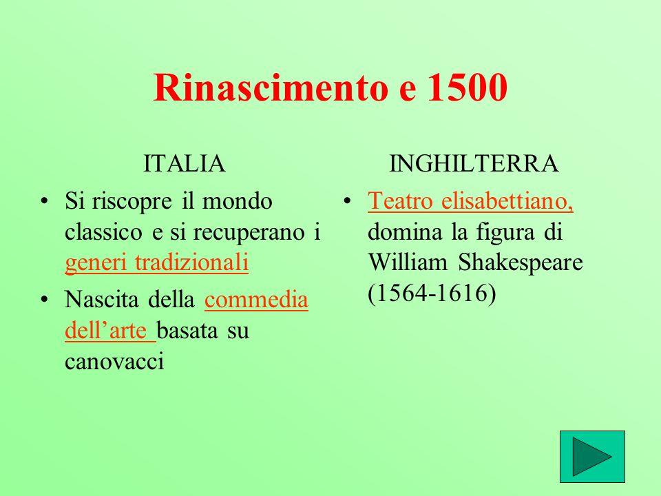 Rinascimento e 1500 ITALIA Si riscopre il mondo classico e si recuperano i generi tradizionali generi tradizionali Nascita della commedia dellarte bas