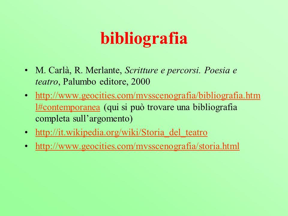 bibliografia M. Carlà, R. Merlante, Scritture e percorsi. Poesia e teatro, Palumbo editore, 2000 http://www.geocities.com/mvsscenografia/bibliografia.