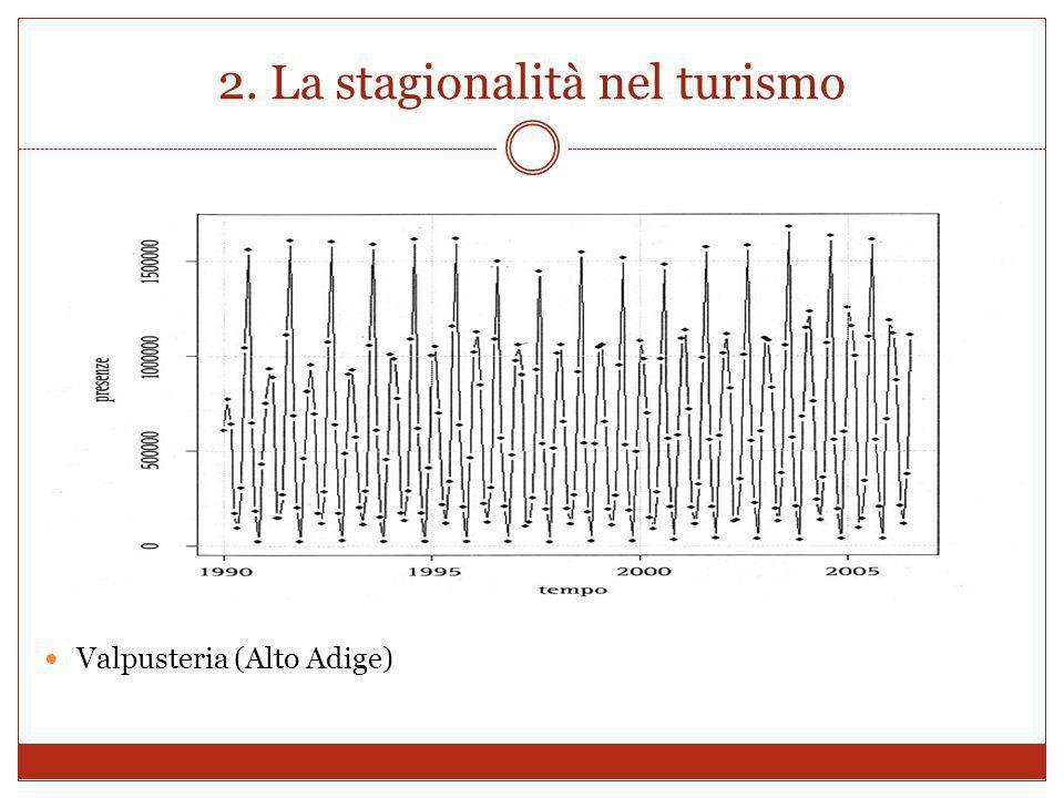 2. La stagionalità nel turismo Valpusteria (Alto Adige)