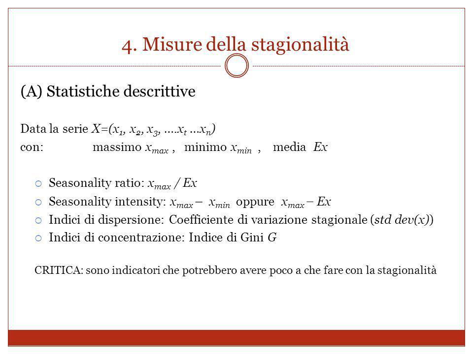 4. Misure della stagionalità (A) Statistiche descrittive Data la serie X=(x 1, x 2, x 3, ….x t …x n ) con: massimo x max, minimo x min, media Ex Seaso