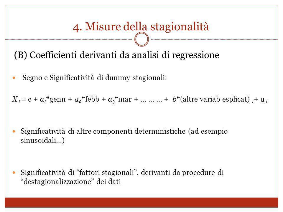 4. Misure della stagionalità ( B) Coefficienti derivanti da analisi di regressione Segno e Significatività di dummy stagionali: X t = c + a 1 *genn +