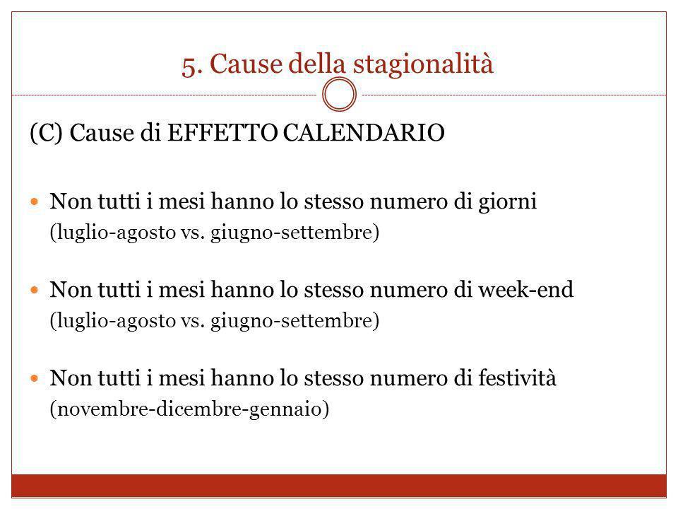 5. Cause della stagionalità (C) Cause di EFFETTO CALENDARIO Non tutti i mesi hanno lo stesso numero di giorni (luglio-agosto vs. giugno-settembre) Non