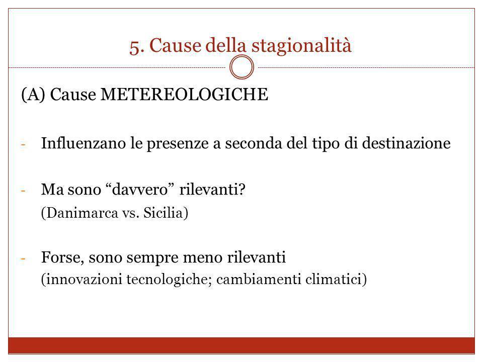 5. Cause della stagionalità (A) Cause METEREOLOGICHE - Influenzano le presenze a seconda del tipo di destinazione - Ma sono davvero rilevanti? (Danima