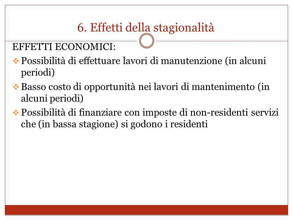 6. Effetti della stagionalità EFFETTI ECONOMICI: Possibilità di effettuare lavori di manutenzione (in alcuni periodi) Basso costo di opportunità nei l