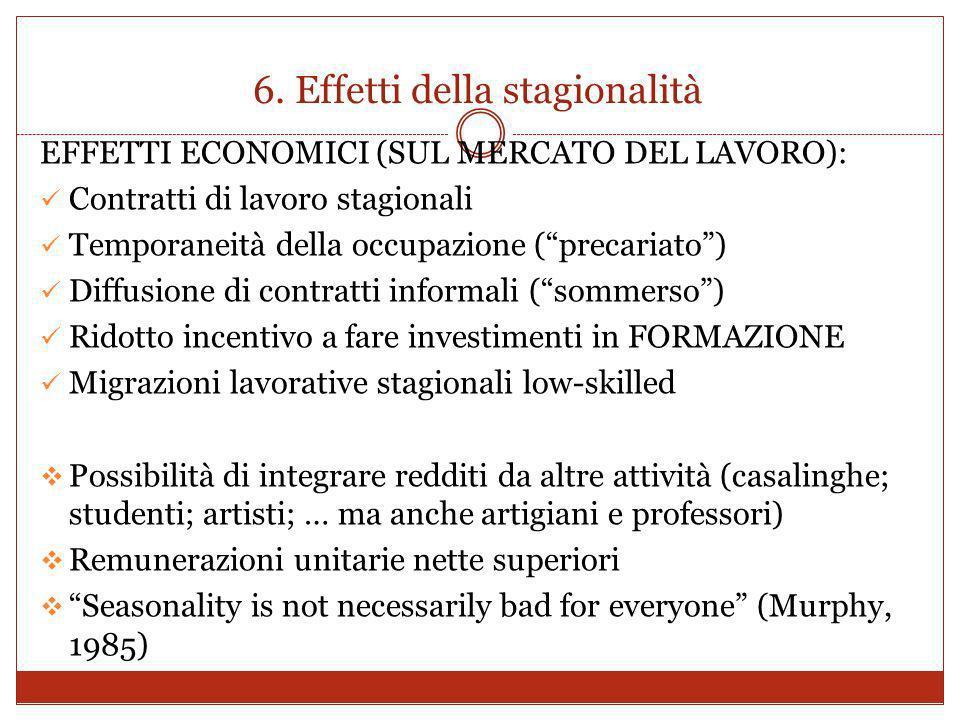 6. Effetti della stagionalità EFFETTI ECONOMICI (SUL MERCATO DEL LAVORO): Contratti di lavoro stagionali Temporaneità della occupazione (precariato) D