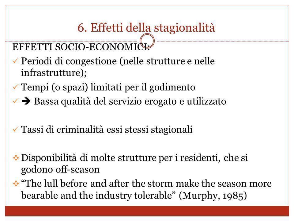 6. Effetti della stagionalità EFFETTI SOCIO-ECONOMICI: Periodi di congestione (nelle strutture e nelle infrastrutture); Tempi (o spazi) limitati per i