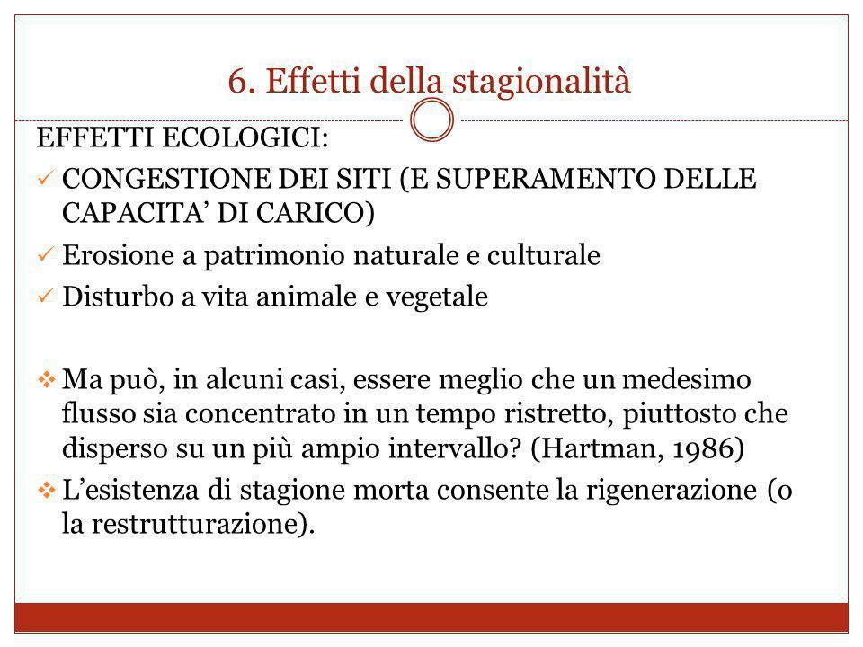 6. Effetti della stagionalità EFFETTI ECOLOGICI: CONGESTIONE DEI SITI (E SUPERAMENTO DELLE CAPACITA DI CARICO) Erosione a patrimonio naturale e cultur
