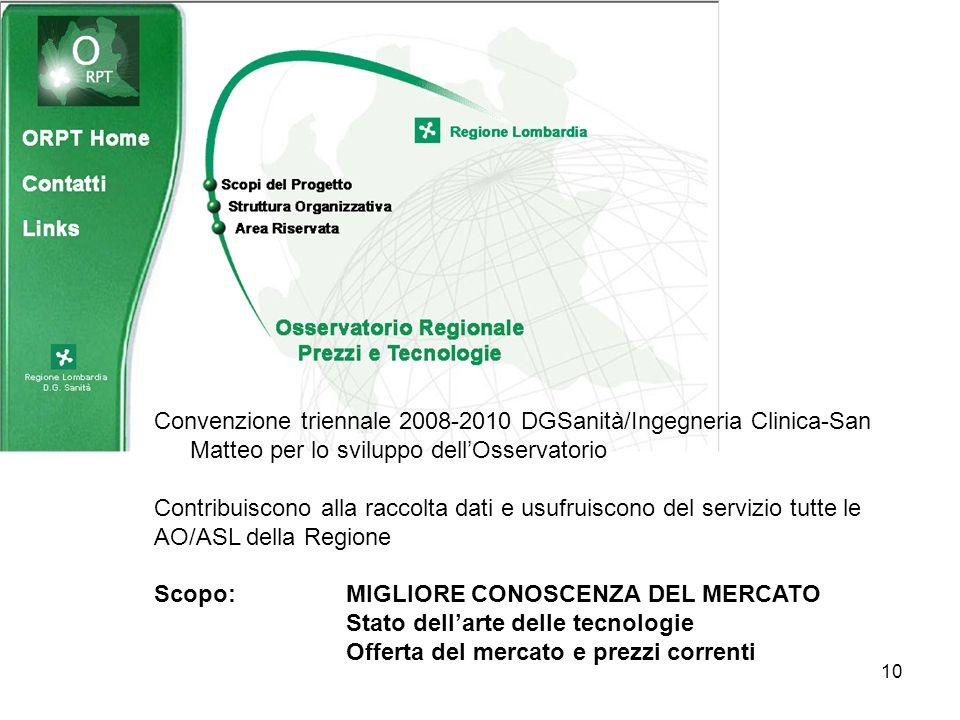 10 Convenzione triennale 2008-2010 DGSanità/Ingegneria Clinica-San Matteo per lo sviluppo dellOsservatorio Contribuiscono alla raccolta dati e usufrui
