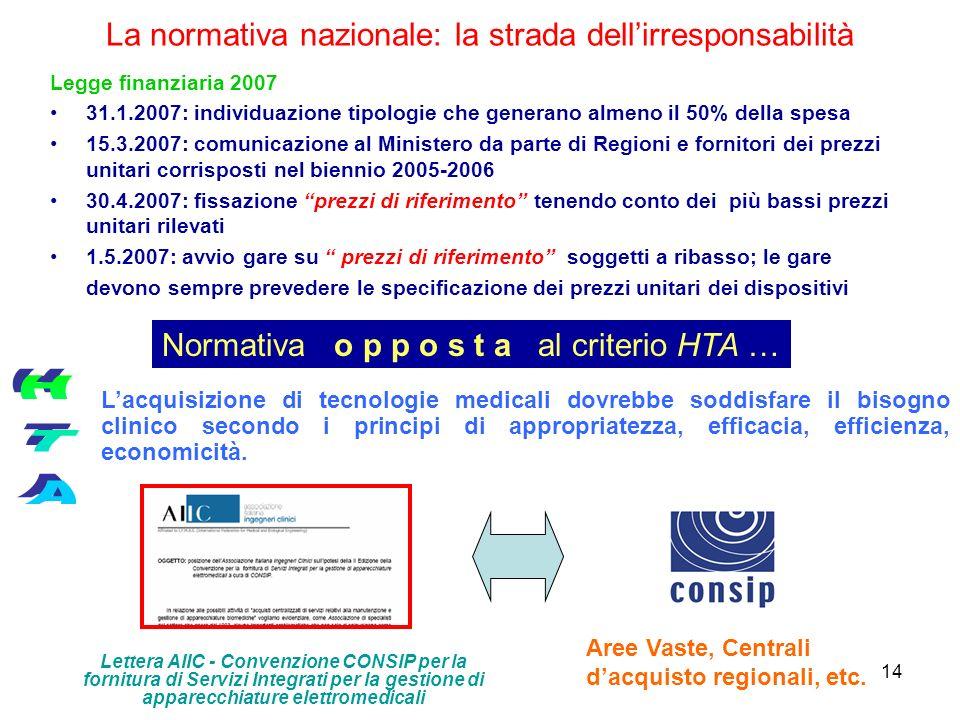 14 La normativa nazionale: la strada dellirresponsabilità Legge finanziaria 2007 31.1.2007: individuazione tipologie che generano almeno il 50% della